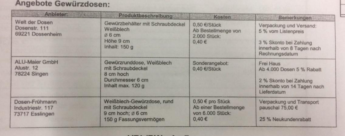 übungen Angebotsvergleich Optimale Bestellmenge Gustav Werner